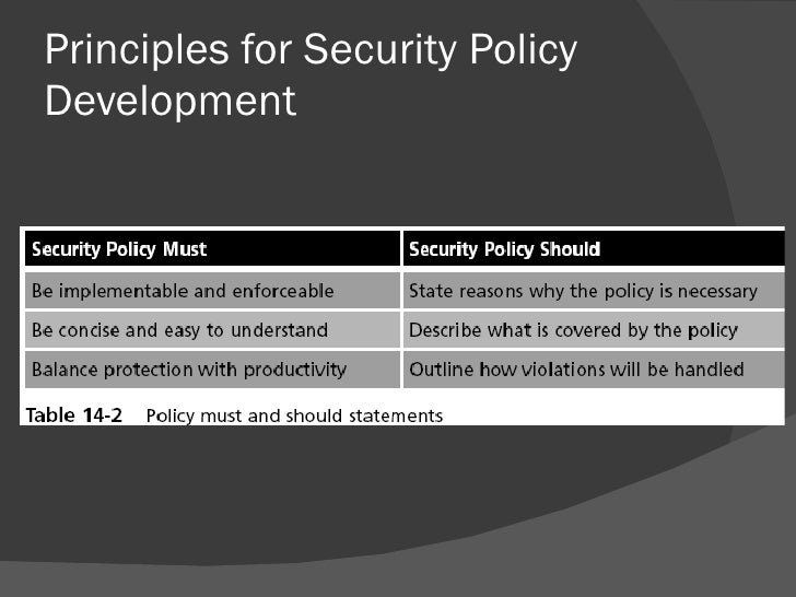 policies and legislation Education issues for people with disabilities despite the existence of comprehensive federal legislation intended to ensure that all children with released a policy brief regarding the potential rescission of guidance from the education department and department of justice clarifying.