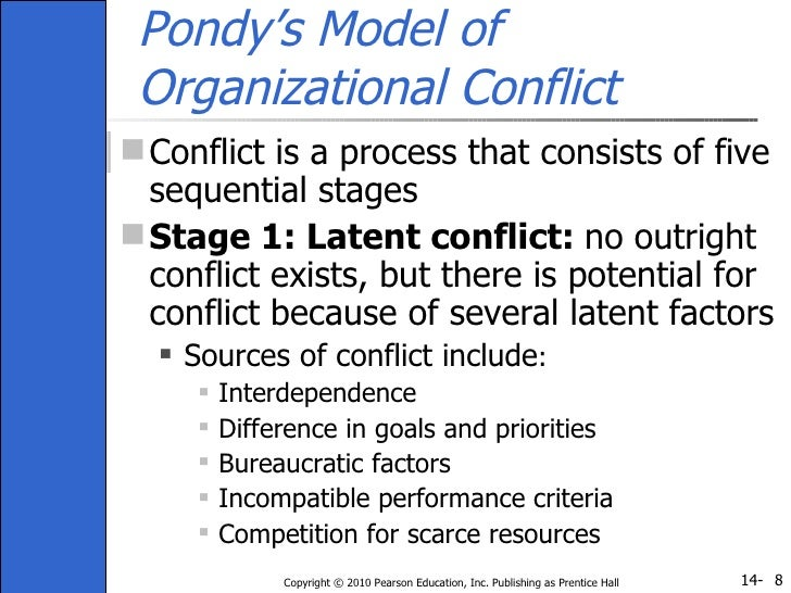 reaction conflict theory and consensus theory The symbolic interaction perspective, also called symbolic interactionism, is a major framework of sociological theory.