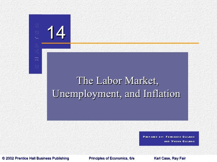The Labor Market, Unemployment, and Inflation