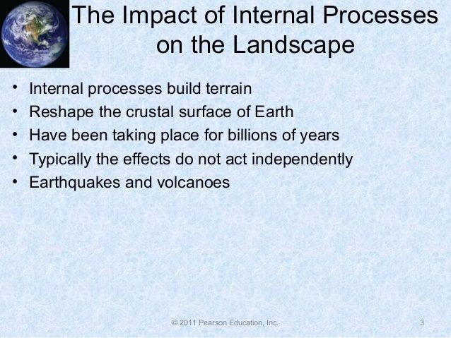 four processes that shape earths surface