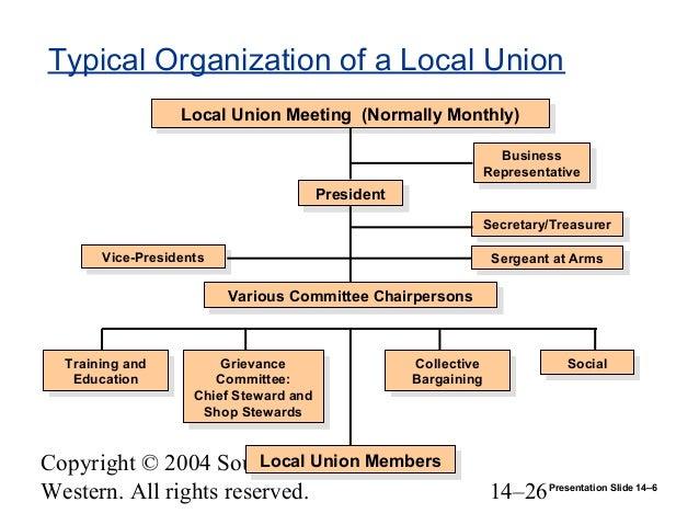 railway labor executives association