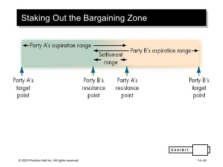 bargaining zone