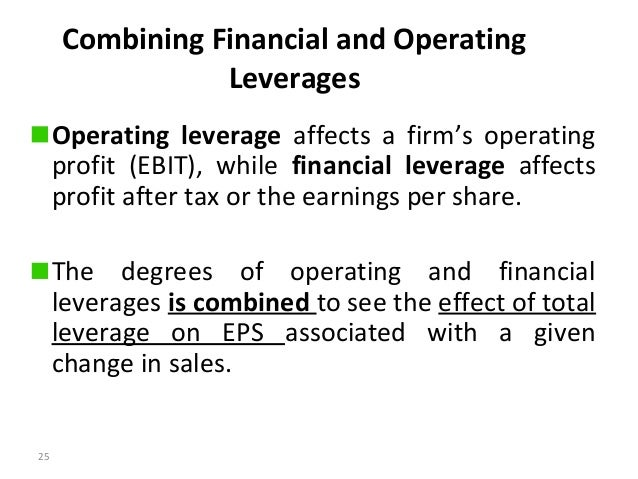 financial leverage A longer term analysis indicates that investors are not in general rewarded for taking the higher risk associated with high levels of financial leverage.