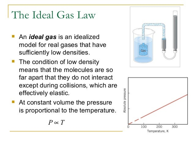 how to use ideal gas law