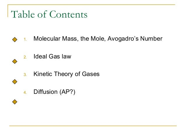 Ch 14 Ideal Gas Law Kinetic Theory – Kinetic Molecular Theory of Gases Worksheet