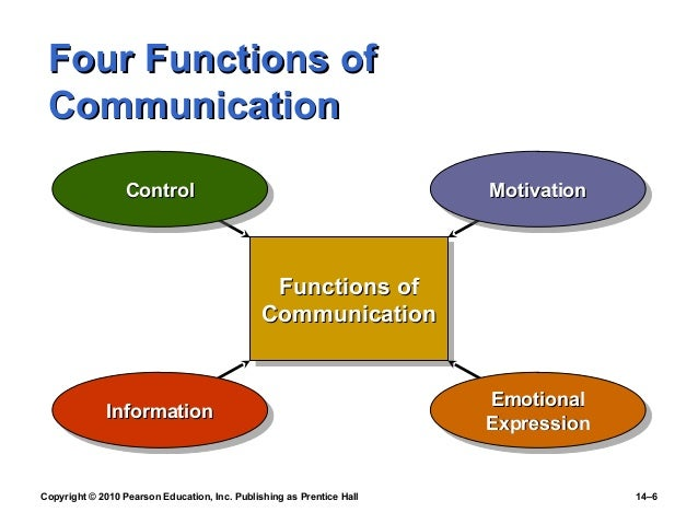functions of communications Objectives four functions of oral communication 1 regulation/control to know the language used by people in different purposes to differentiate the first four.