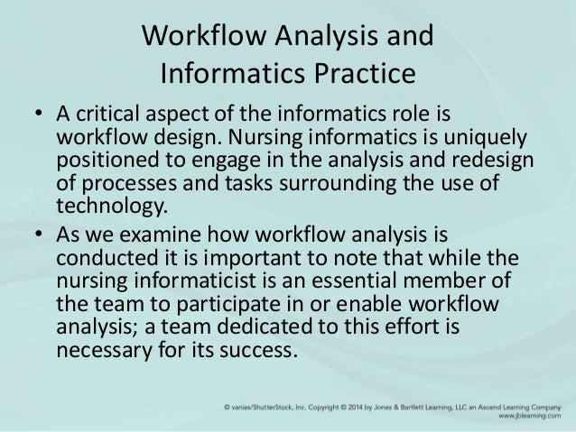 importance of nursing informatics in nurses daily practice Standards of professional nursing practice american nurses association (ana) ana standards of practice standard 1 assessment the registered nurse collects comprehensive data pertinent to the healthcare consumer's health or.