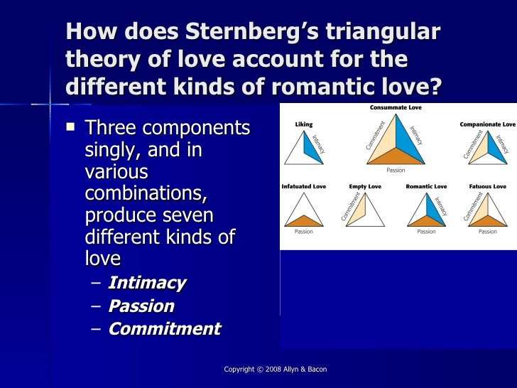 define and describe the three components in sternberg s triangular theory of love What is love dr robert sternberg created the triangle theory of love using three components passion, commitment and intimacy are the three components.