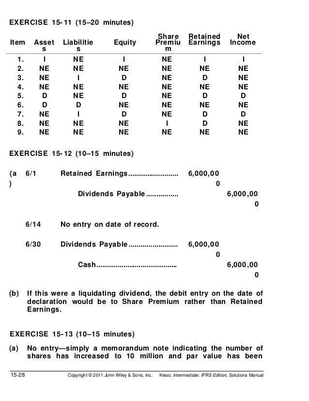 EXERCISE 15- 11 (15–20 minutes)                                                                  Share         Retained   ...