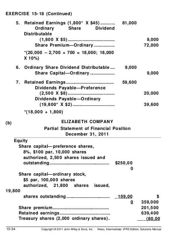 EXERCISE 15- 18 (Continued)        5.   Retained Earnings (1,800* X $45) ............                              81,000 ...