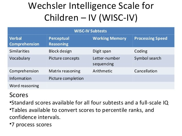 Intelligence scales - Research paper Sample - December 2019