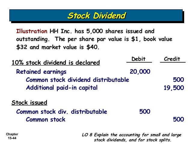 dividend yield and common equity essay In just under 100 words, this solution is comprised of a detailed explanation to calculate the dividend yield and equity cost of capital all required equations and variables are provided.