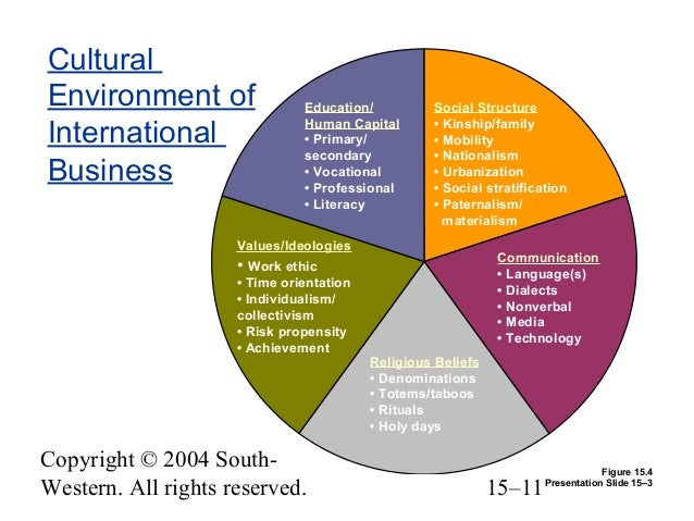 domestic vs international hrm Of the key roles of corporate hrm functions critical approaches point out that  ihrm, just as domestic hrm, would be ultimately concerned with control and  with.