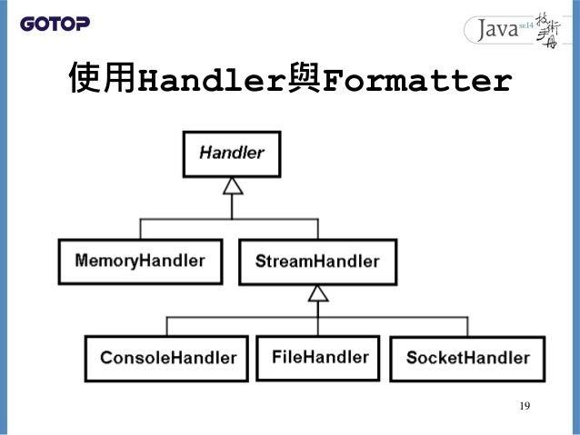 使用Handler與Formatter 19