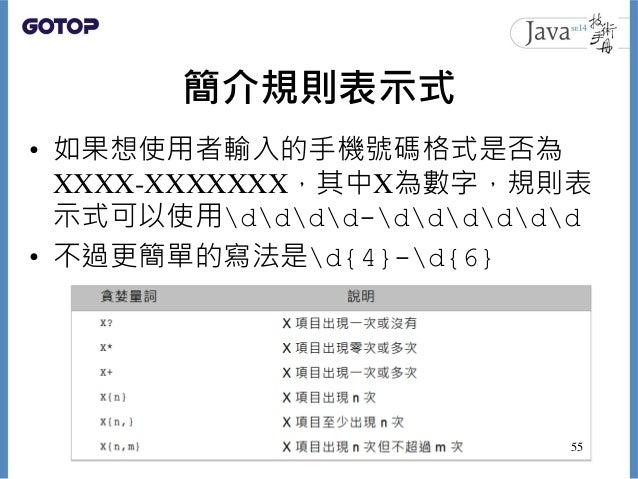 簡介規則表示式 • 如果想使用者輸入的手機號碼格式是否為 XXXX-XXXXXXX,其中X為數字,規則表 示式可以使用dddd-dddddd • 不過更簡單的寫法是d{4}-d{6} 55