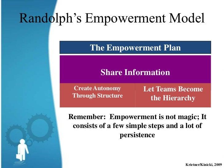 delegation vs empowerment essay