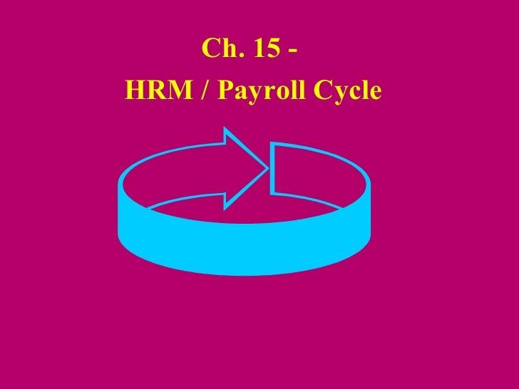 Ch. 15 -HRM / Payroll Cycle
