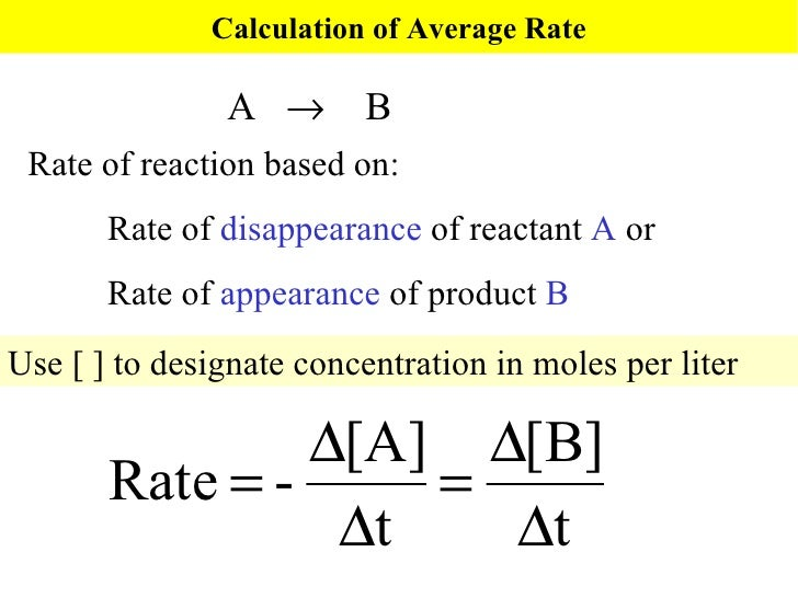 how to find the initial rate of reaction