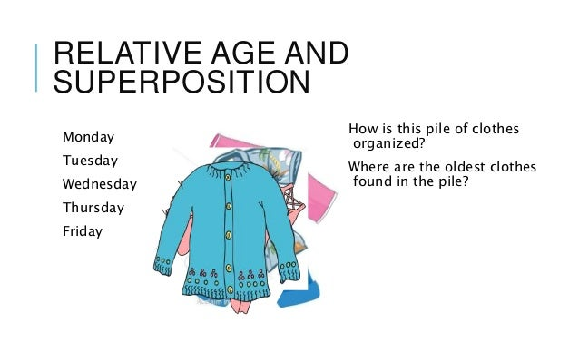 relative age dating animation Relative age stratigraphy [insert a link to a video or animation about hutton's they used relative dating to divide earth's past in several chunks of.