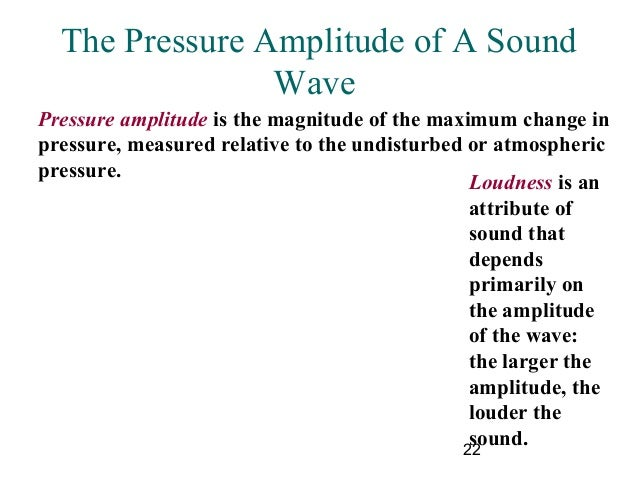 what is amplitude in sound