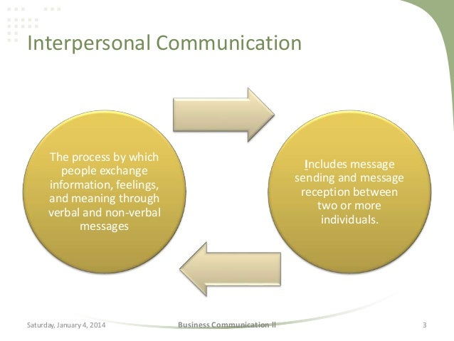 interview military and best oral communication Improve team communication with military discipline  as much as 80% of  communication is non-verbal, briefings provide the best means of communication.