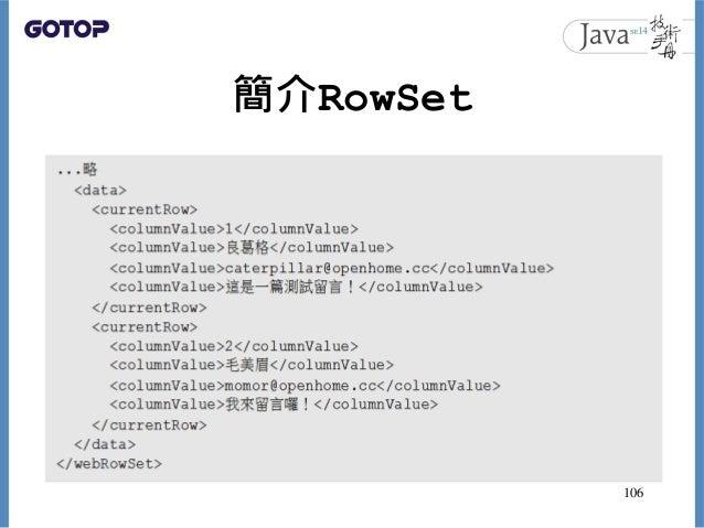 簡介RowSet 106