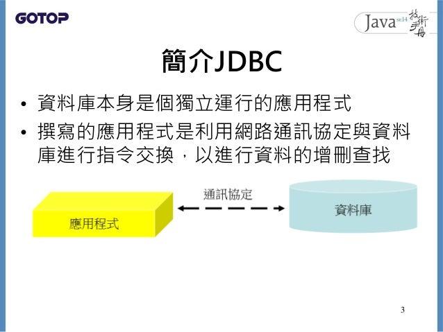 簡介JDBC • 資料庫本身是個獨立運行的應用程式 • 撰寫的應用程式是利用網路通訊協定與資料 庫進行指令交換,以進行資料的增刪查找 3