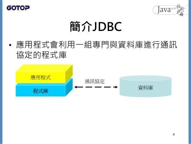 簡介JDBC • 應用程式會利用一組專門與資料庫進行通訊 協定的程式庫 4