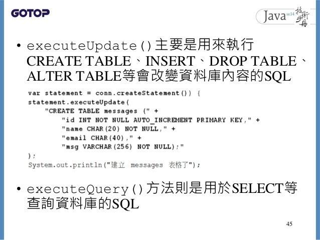 • executeUpdate()主要是用來執行 CREATE TABLE、INSERT、DROP TABLE、 ALTER TABLE等會改變資料庫內容的SQL • executeQuery()方法則是用於SELECT等 查詢資料庫的SQL ...