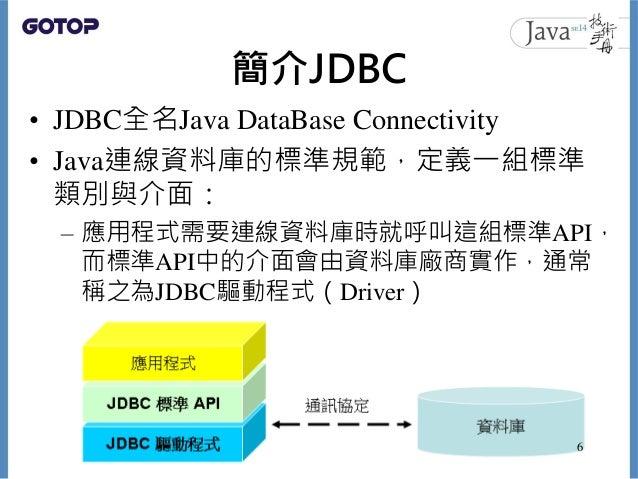 簡介JDBC • JDBC全名Java DataBase Connectivity • Java連線資料庫的標準規範,定義一組標準 類別與介面: – 應用程式需要連線資料庫時就呼叫這組標準API, 而標準API中的介面會由資料庫廠商實作,通常 ...