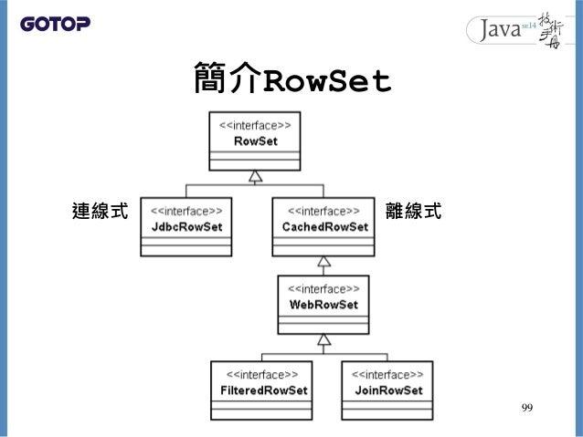 簡介RowSet 連線式 離線式 99