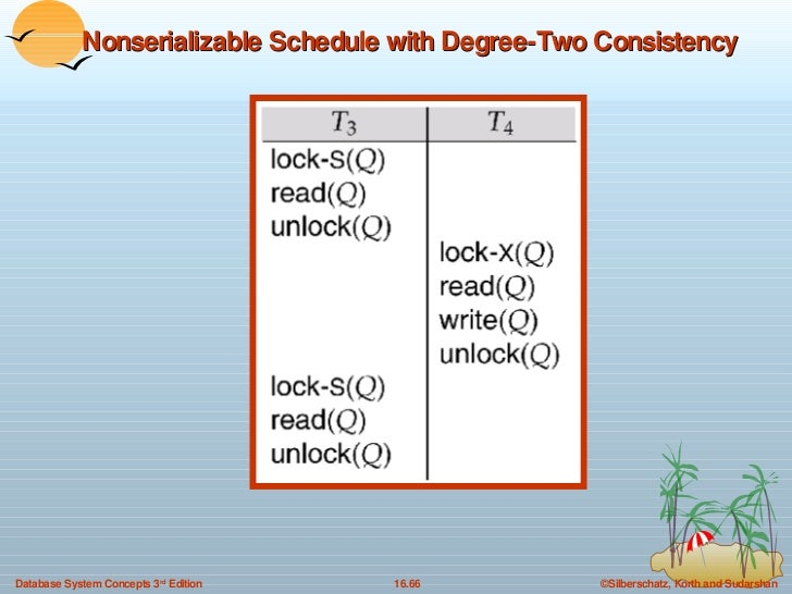 two phase locking protocol in dbms pdf