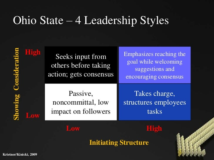 importance of leadership in ob