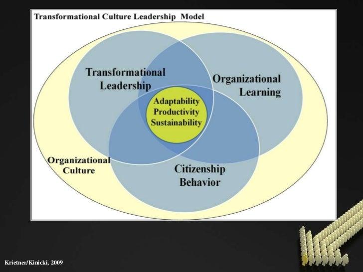 ob transhformatioanl leadership Ob - leadership 1  transformational leadership ind & org leader effects on outcomes characteristics behavior followers and work groups personal traits .