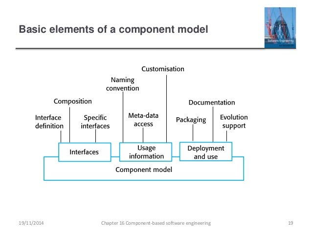 Ch16 Component Based Software Engineering