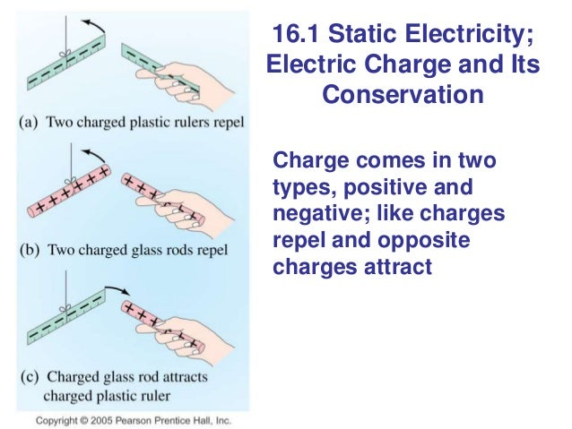 electric charge and electric field lecture