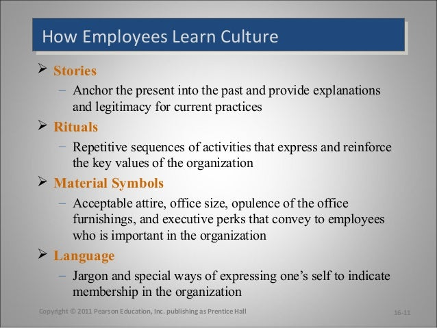HOW EMPLOYEES LEARN CULTURE? - Wisdom Jobs