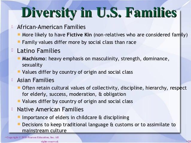 american family values The six basic american cultural values explains the value system that has allowed the united states to assimilate millions of people from diverse cultures across the world and create a unique, enduring american identity.