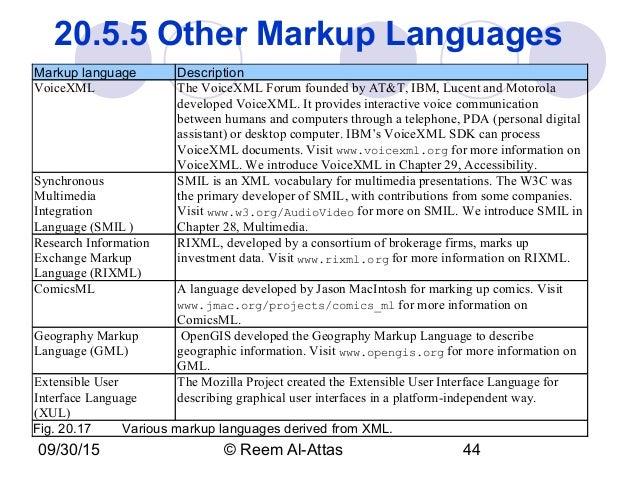 XML - EXtensible Markup Langua...