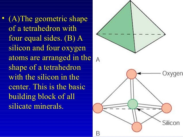Building Block Of All Silicate Minerals