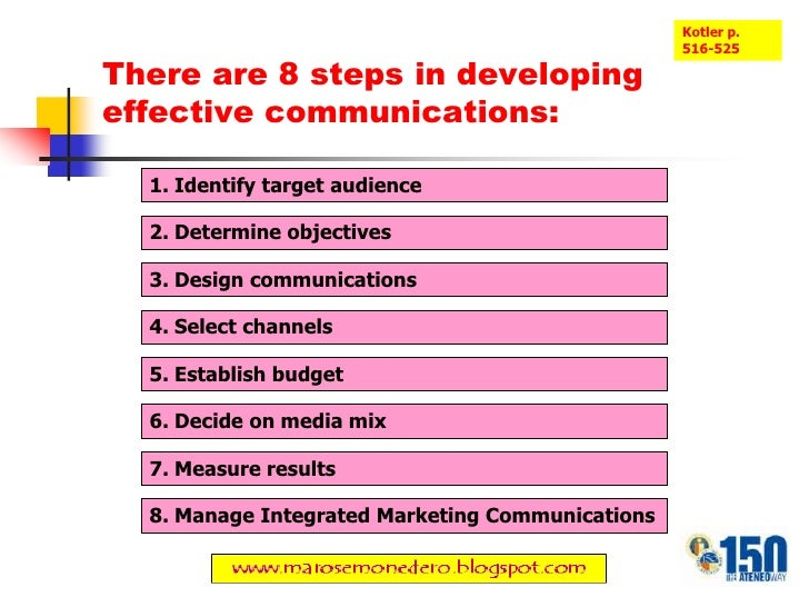 Creating a Marketing Plan for New Businesses