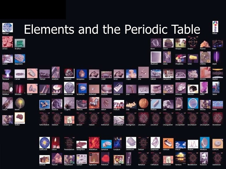 Elements and the Periodic Table Fiji