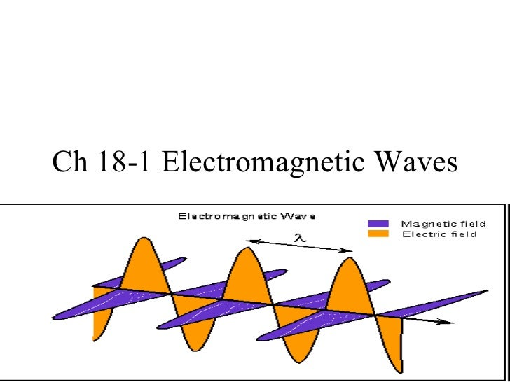 Ch 18-1 Electromagnetic Waves