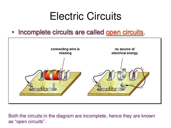 Ch 18 electricity