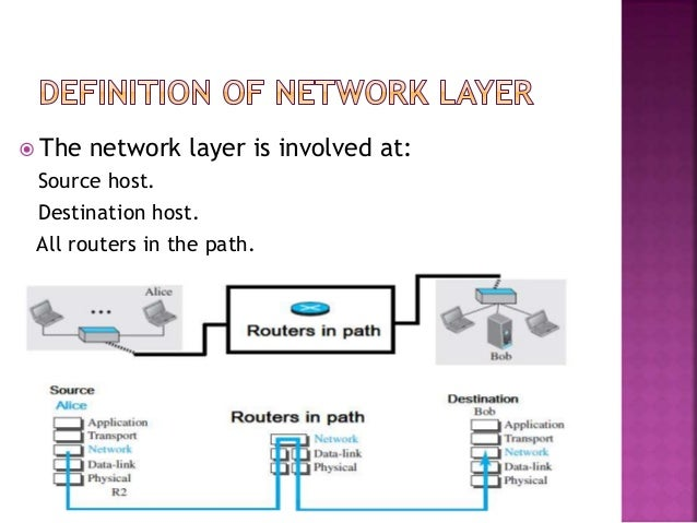 Ch 18 intro to network layer - section 1
