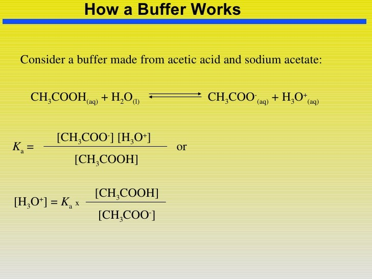 Ch 18 buffers