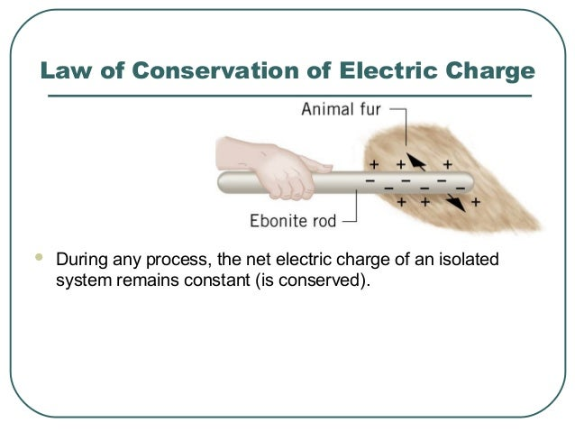 Law of Conservation of Electric Charge  During any process, the net electric charge of an isolated system remains constan...