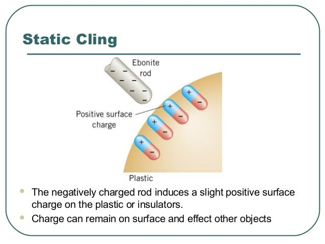Static Cling  The negatively charged rod induces a slight positive surface charge on the plastic or insulators.  Charge ...