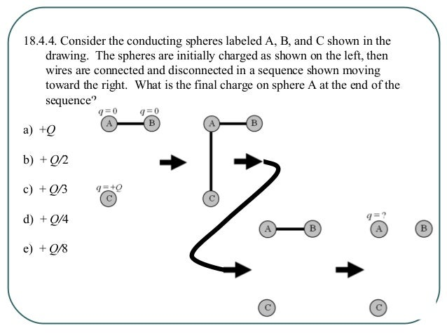 18.4.4. Consider the conducting spheres labeled A, B, and C shown in the drawing. The spheres are initially charged as sho...