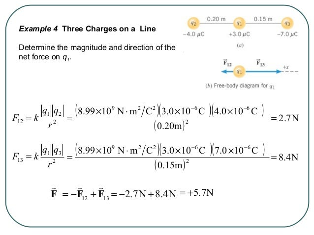 Example 4 Three Charges on a Line Determine the magnitude and direction of the net force on q1. 2 21 12 r qq kF = 2 31 13 ...